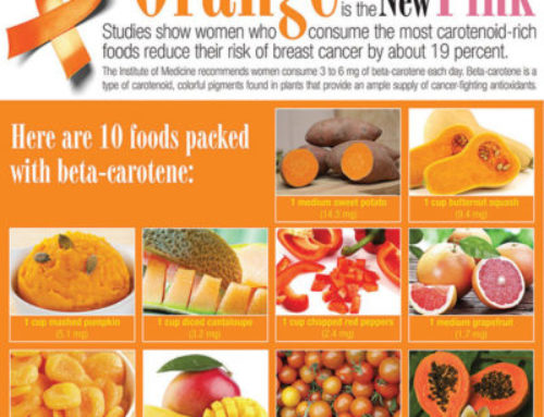 Orange is the New Pink – Link to Cancer Prevention